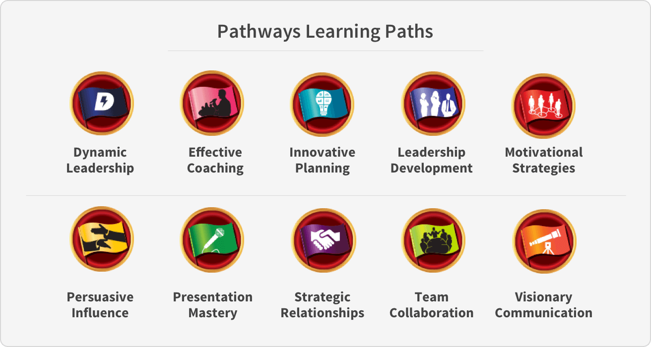Pathways Paths