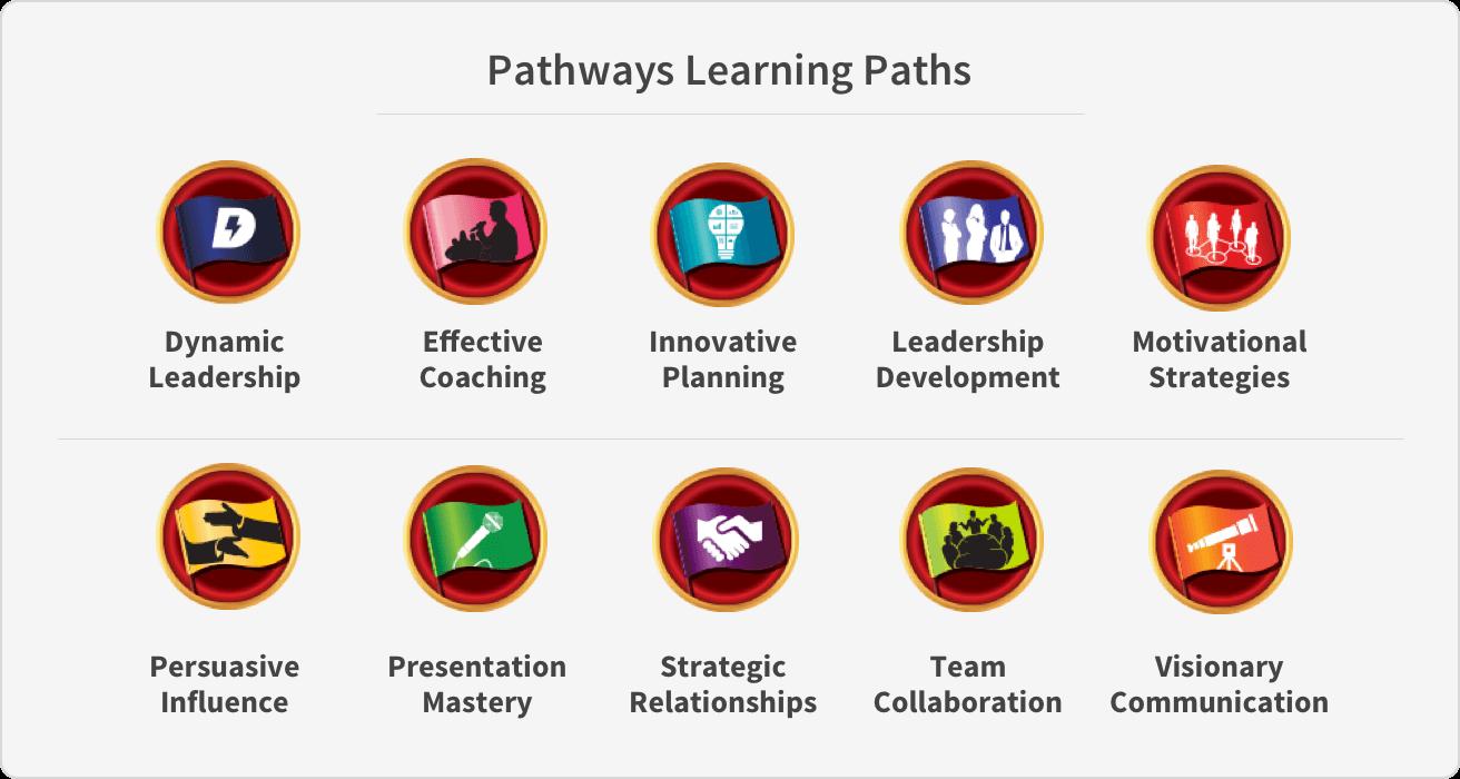 Pathways Paths